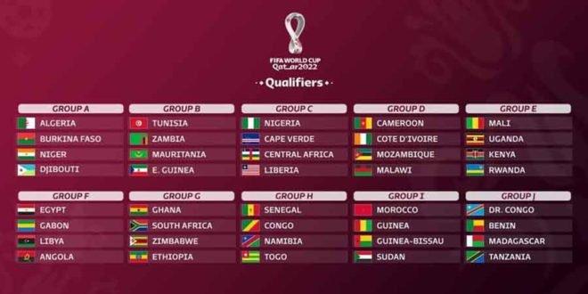 Tirage au sort du Mondial Qatar 2022